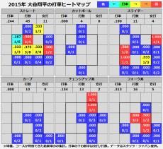 20160120_otani_heatmap