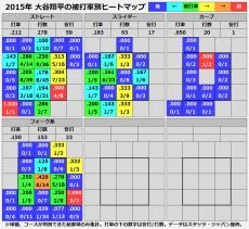 20160120_otani_heatmap2