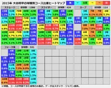 20160120_otani_heatmap3