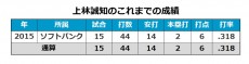 20160129_uebayashi