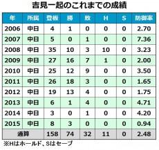 20160201_yoshimi
