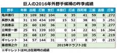20160225_giants