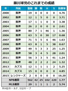 20160226_fujikawa