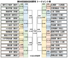 20160311_senbatsu2