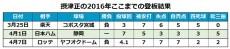 20160408_settsu
