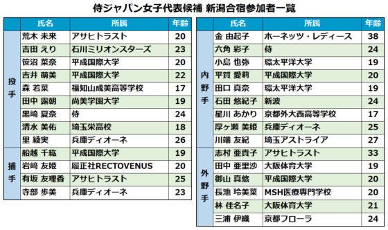 20160615_samurai_niigata