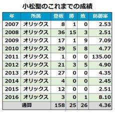 20160921_komatsu