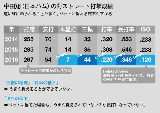 20170321_nakata1