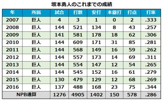 20161119_sakamoto