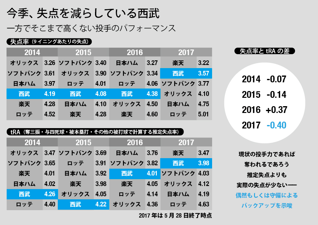 20170601_seibu1