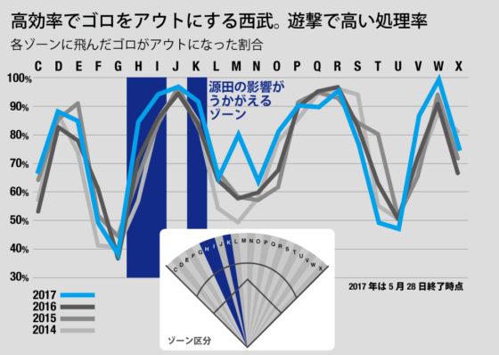 20170601_seibu3