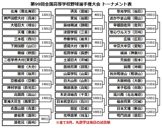 20170811_koushien_tornament