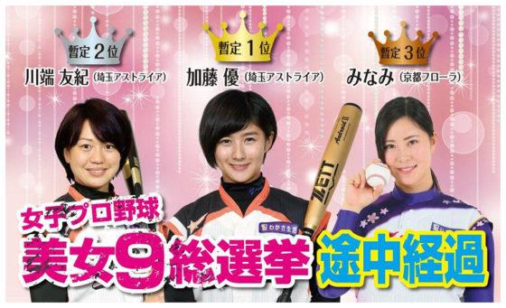 女子プロ野球リーグ実施の「美女9総選挙」では現時点で加藤優が首位【写真提供:日本女子プロ野球リーグ】
