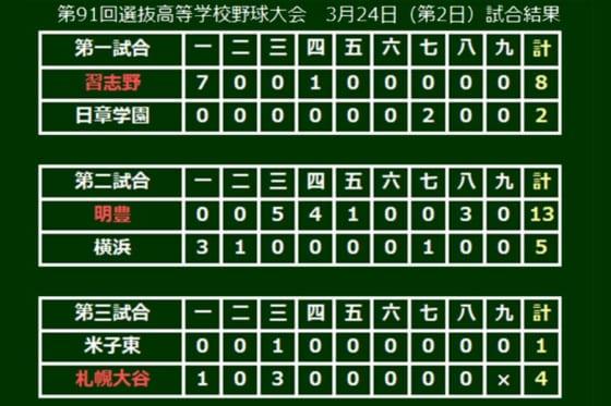 札幌大谷が甲子園初出場を勝利で飾る
