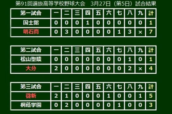 第91回選抜高等学校野球大会、大会5日目の結果
