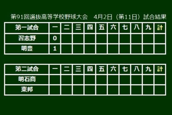 明豊が初回先頭打者弾で先制