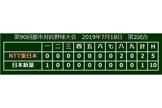 NTT東日本が日本新薬に逆転勝利
