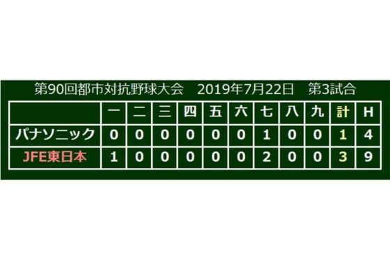 JFE東日本が3-1でパナソニックに勝利