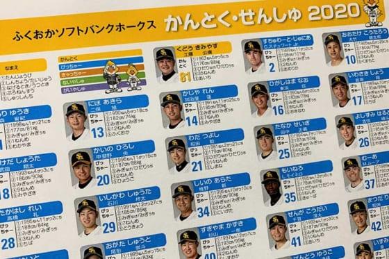 ソフトバンクが選手名を平仮名で表記した「かんとく・せんしゅ2020」を公式サイトで公開【写真:藤浦一都】
