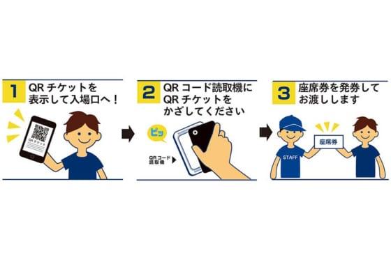 DeNAが「YOKOHAMA STAR☆NIGHT」阪神3連戦で完全QRチケット入場化を実施【写真提供:横浜DeNAベイスターズ】