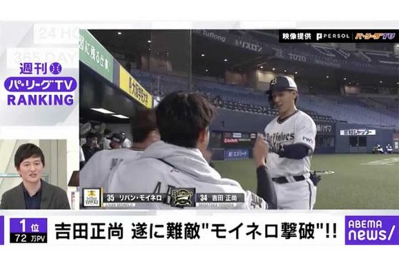 「ABEMA バズ! パ・リーグ」ランキングを発表【画像:(C)AbemaTV, Inc.】