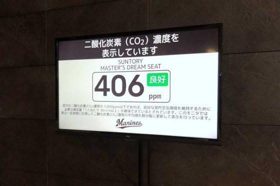"""ロッテが""""新型コロナ感染拡大防止対策"""" CO2濃度測定器をZOZOマリンに導入"""